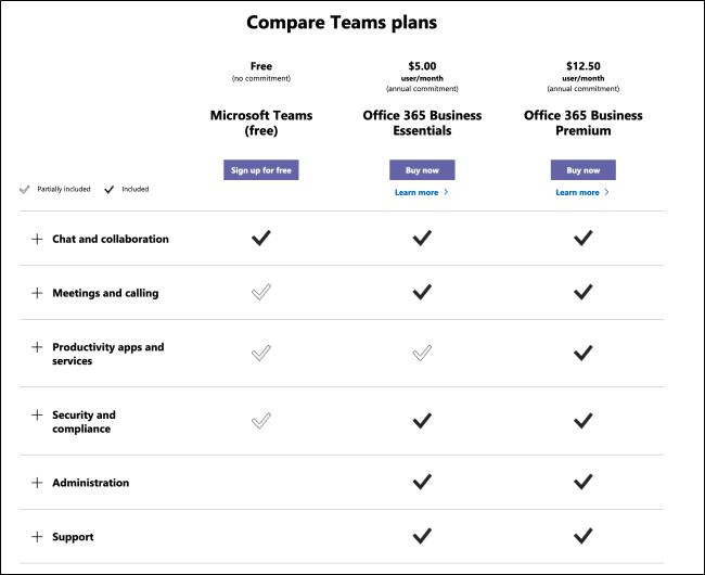 Plano de preços de equipes