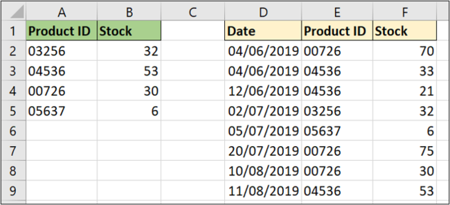 XLOOKUP procurando uma lista de valores de baixo para cima