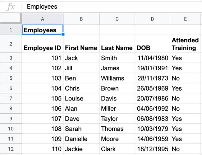 Dados de funcionários em uma planilha do Planilhas Google.