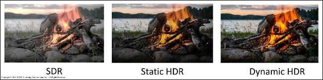 Três fotos de uma fogueira: uma em SDR, uma em HDR estático e uma em HDR dinâmico.